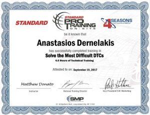 stanndard pro training AD